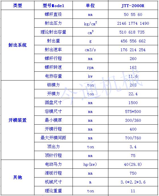 JTT-2000R参数表.png